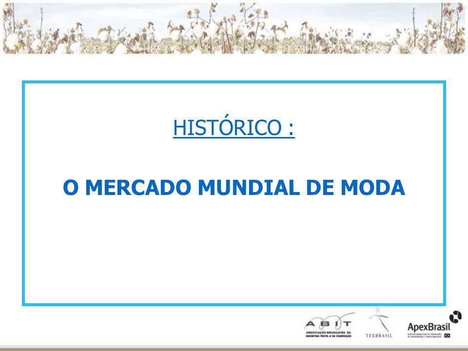 HISTÓRICO : O MERCADO MUNDIAL DE MODA