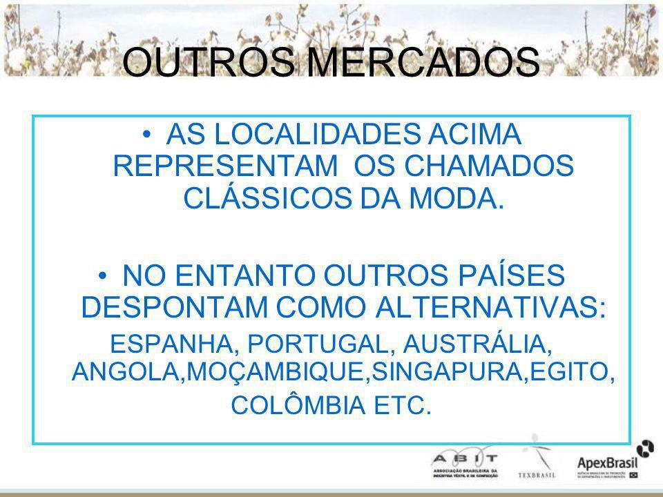 OUTROS MERCADOS AS LOCALIDADES ACIMA REPRESENTAM OS CHAMADOS CLÁSSICOS DA MODA. NO ENTANTO OUTROS PAÍSES DESPONTAM COMO ALTERNATIVAS: ESPANHA, PORTUGA