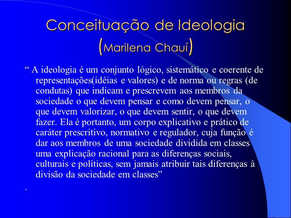 Ideologia: Sentido Amplo E Sentido Restrito 1- Conjunto de idéias, concepções ou opiniões sobre algum ponto sujeito a discussão. (Organização dos conh