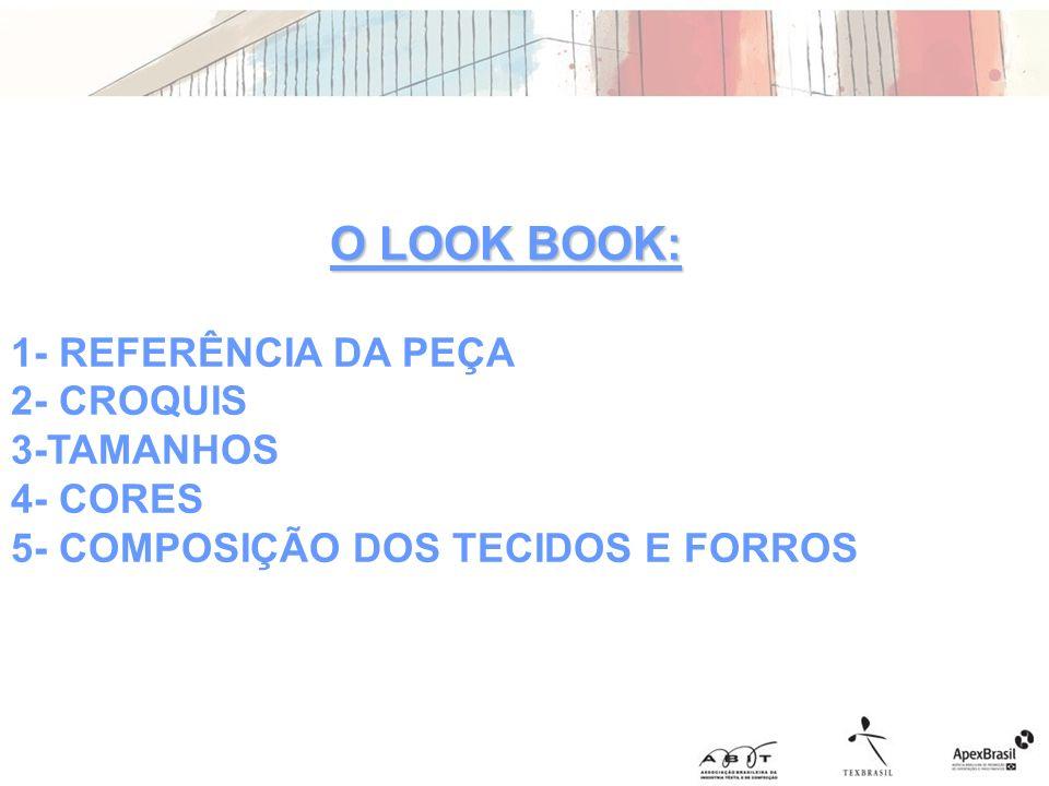 O LOOK BOOK: 1- REFERÊNCIA DA PEÇA 2- CROQUIS 3-TAMANHOS 4- CORES 5- COMPOSIÇÃO DOS TECIDOS E FORROS
