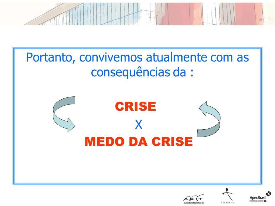 Portanto, convivemos atualmente com as consequências da : CRISE X MEDO DA CRISE