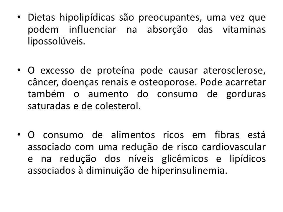 Dietas hipolipídicas são preocupantes, uma vez que podem influenciar na absorção das vitaminas lipossolúveis.