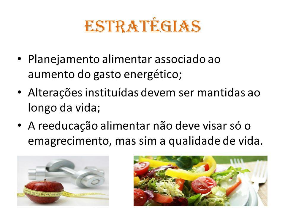 Estratégias Planejamento alimentar associado ao aumento do gasto energético; Alterações instituídas devem ser mantidas ao longo da vida; A reeducação alimentar não deve visar só o emagrecimento, mas sim a qualidade de vida.