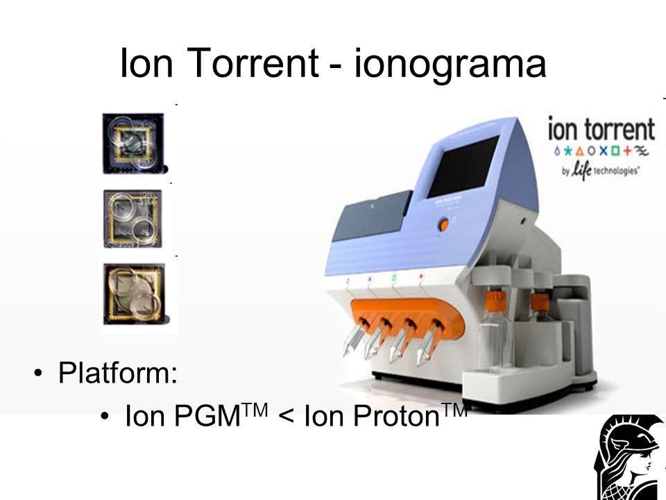 Ion Torrent - ionograma Platform: Ion PGM TM < Ion Proton TM