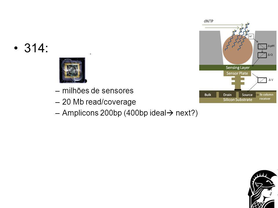 314: –milhões de sensores –20 Mb read/coverage –Amplicons 200bp (400bp ideal next?)