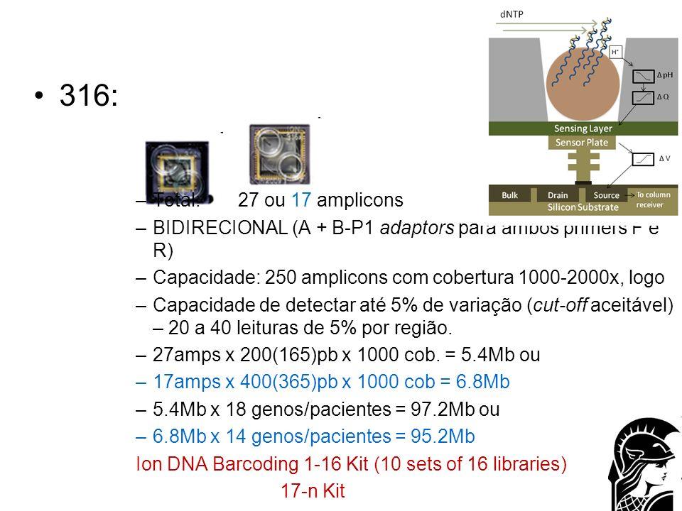 316: –Total: 27 ou 17 amplicons –BIDIRECIONAL (A + B-P1 adaptors para ambos primers F e R) –Capacidade: 250 amplicons com cobertura 1000-2000x, logo –Capacidade de detectar até 5% de variação (cut-off aceitável) – 20 a 40 leituras de 5% por região.