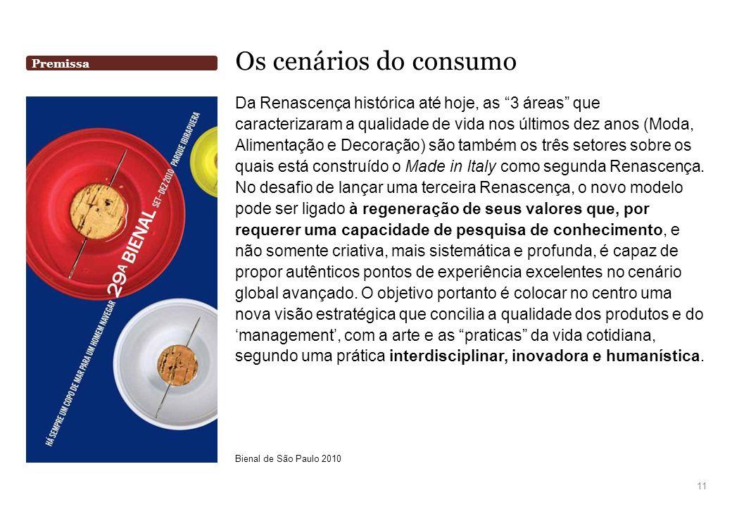 Os cenários do consumo Da Renascença histórica até hoje, as 3 áreas que caracterizaram a qualidade de vida nos últimos dez anos (Moda, Alimentação e D