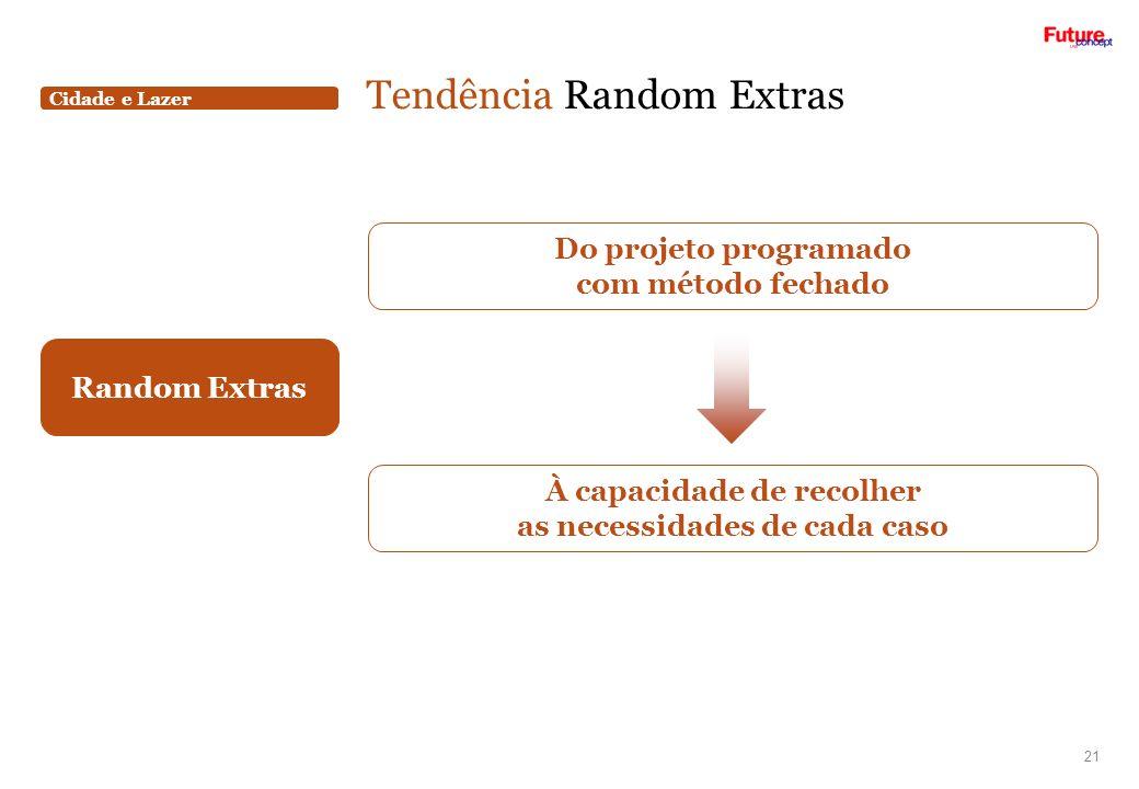 Cidade e Lazer Tendência Random Extras 21 Random Extras Do projeto programado com método fechado À capacidade de recolher as necessidades de cada caso