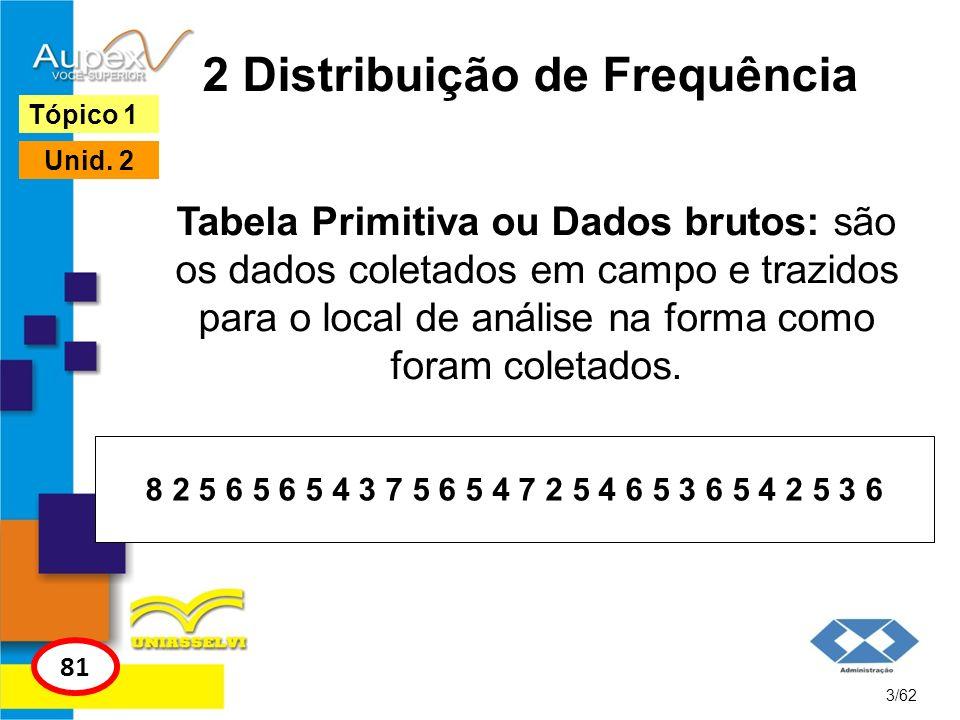 2 Tipos de Gráficos de uma Distribuição de Frequência 22/62 Tópico 2 97 Unid.