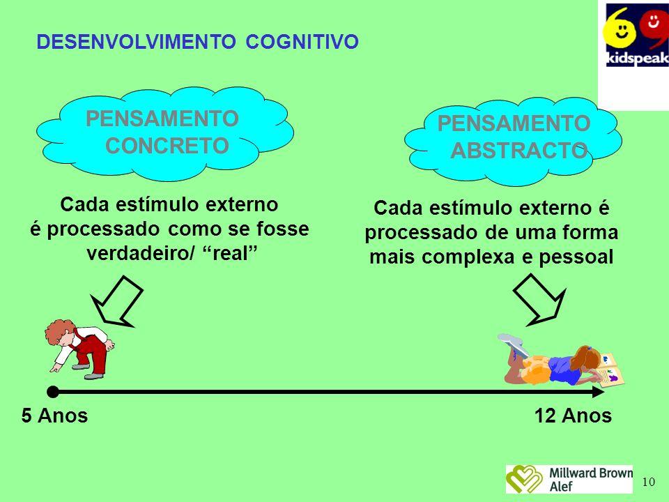 10 Cada estímulo externo é processado como se fosse verdadeiro/ real PENSAMENTO CONCRETO PENSAMENTO ABSTRACTO 5 Anos12 Anos Cada estímulo externo é processado de uma forma mais complexa e pessoal DESENVOLVIMENTO COGNITIVO