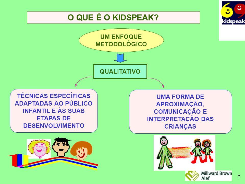 7 O QUE É O KIDSPEAK.