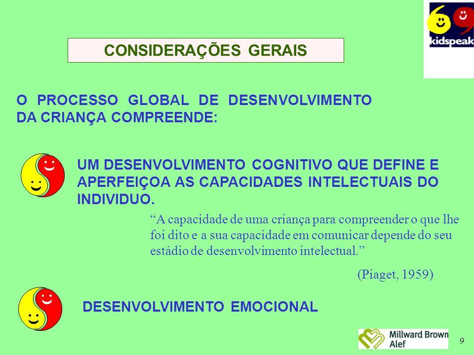9 CONSIDERAÇÕES GERAIS O PROCESSO GLOBAL DE DESENVOLVIMENTO DA CRIANÇA COMPREENDE: UM DESENVOLVIMENTO COGNITIVO QUE DEFINE E APERFEIÇOA AS CAPACIDADES INTELECTUAIS DO INDIVIDUO.