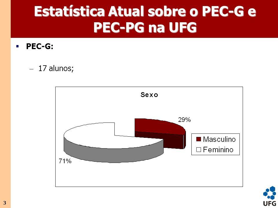 3 Estatística Atual sobre o PEC-G e PEC-PG na UFG PEC-G: – 17 alunos;