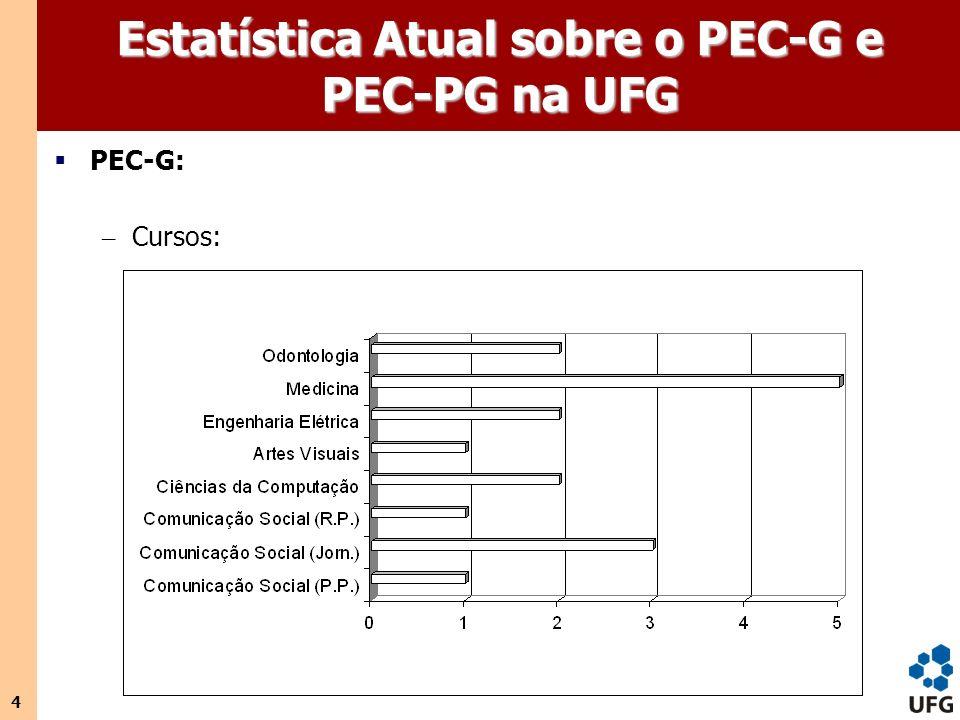 4 Estatística Atual sobre o PEC-G e PEC-PG na UFG PEC-G: – Cursos: