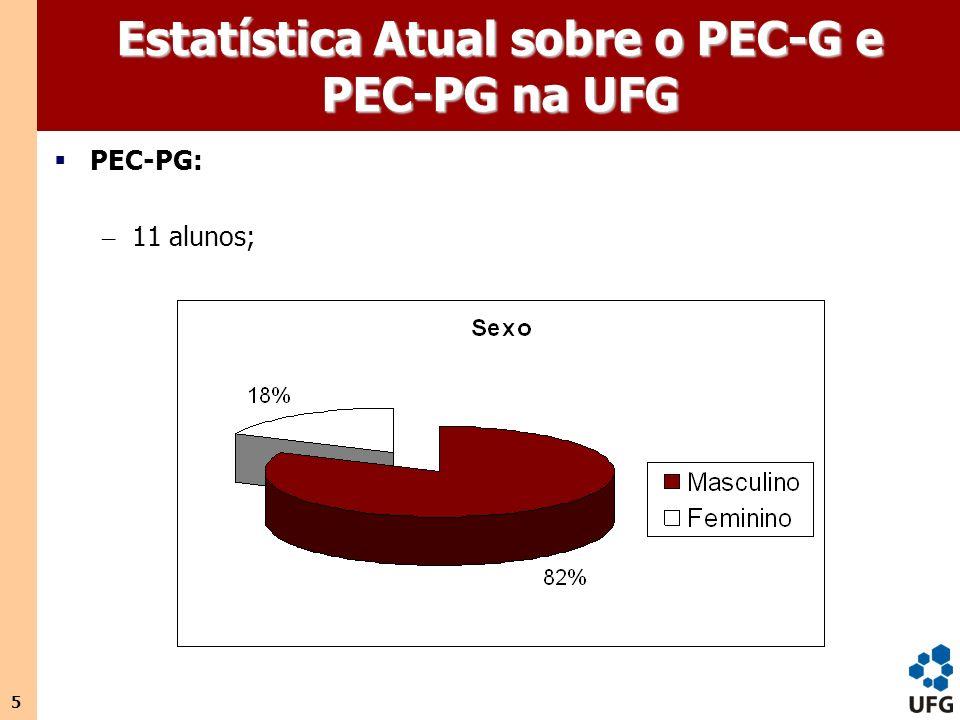 5 Estatística Atual sobre o PEC-G e PEC-PG na UFG PEC-PG: – 11 alunos;