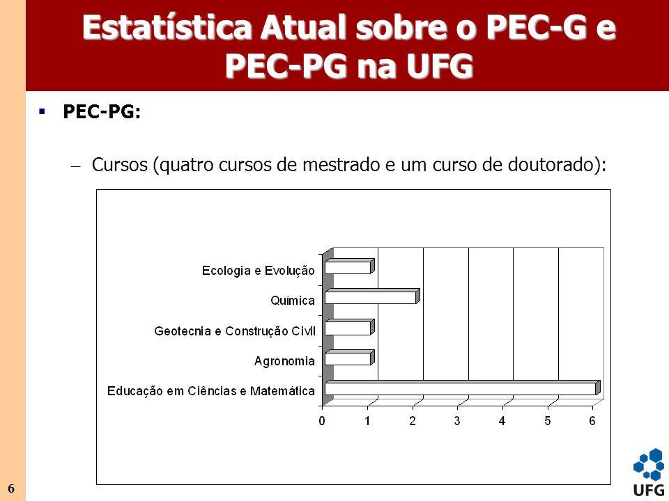 6 Estatística Atual sobre o PEC-G e PEC-PG na UFG PEC-PG: – Cursos (quatro cursos de mestrado e um curso de doutorado):