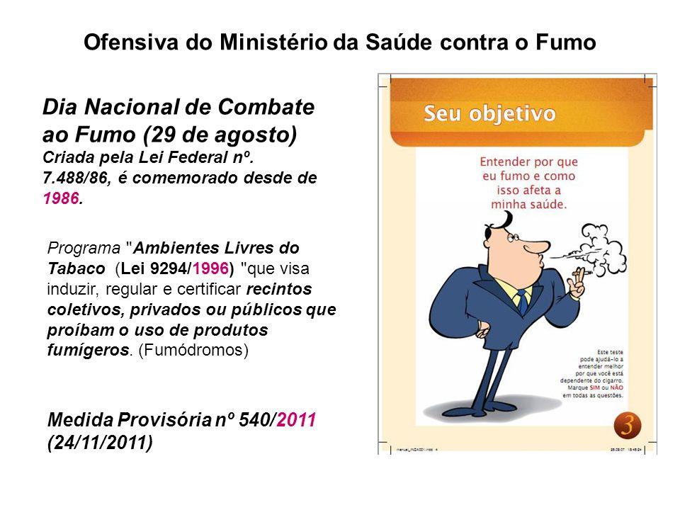 Ofensiva do Ministério da Saúde contra o Fumo Programa