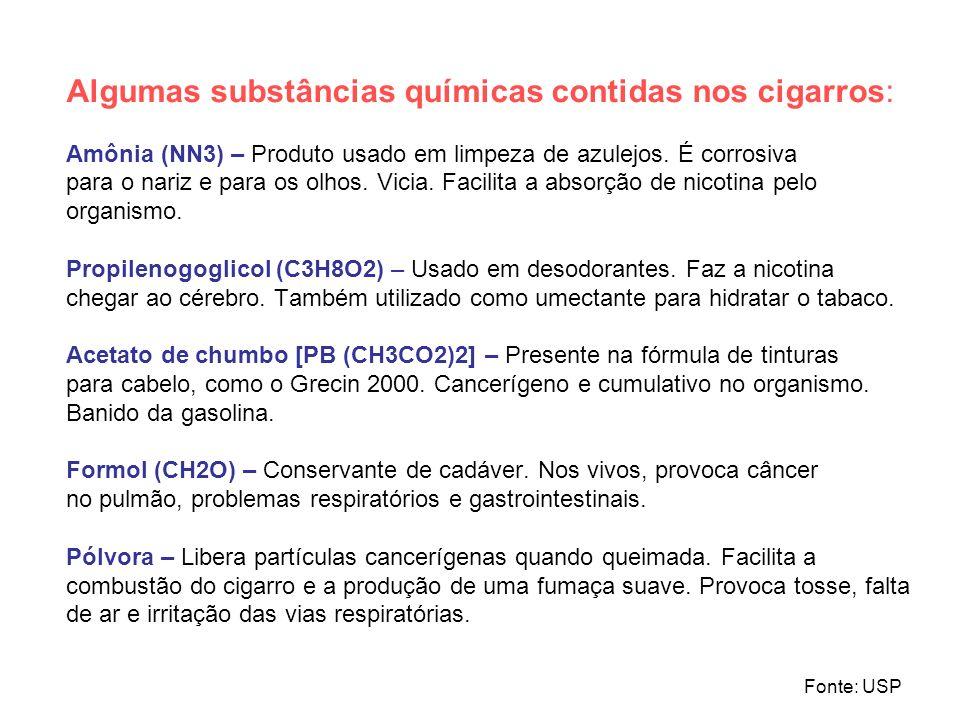 Algumas substâncias químicas contidas nos cigarros: Amônia (NN3) – Produto usado em limpeza de azulejos. É corrosiva para o nariz e para os olhos. Vic