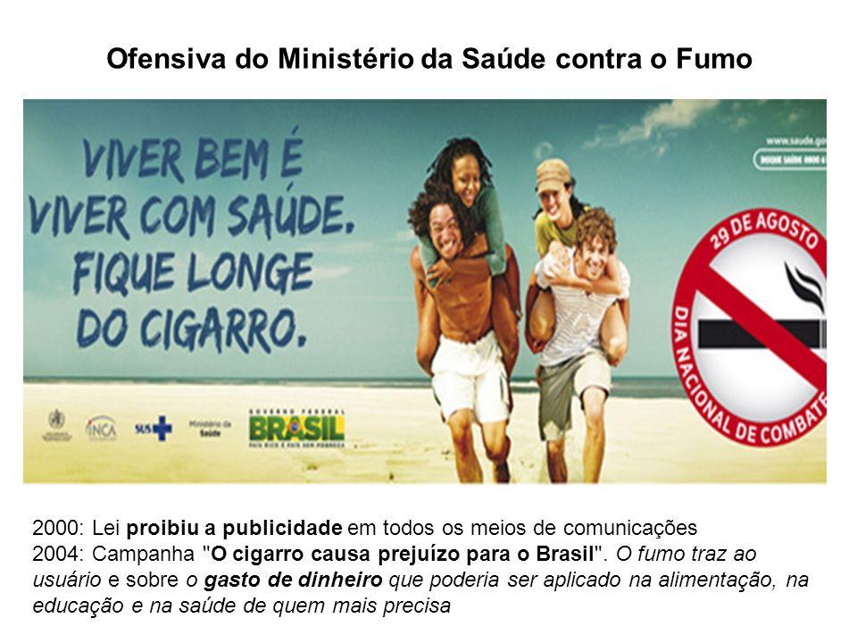 2000: Lei proibiu a publicidade em todos os meios de comunicações 2004: Campanha