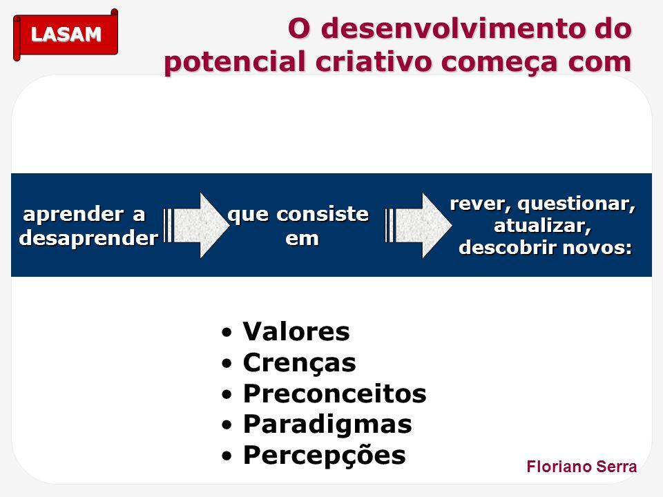 LASAM O desenvolvimento do potencial criativo começa com Valores Crenças Preconceitos Paradigmas Percepções Floriano Serra aprender a desaprender que