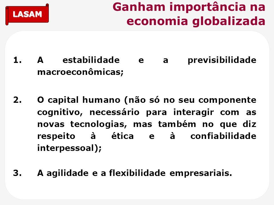LASAM Ganham importância na economia globalizada 1.A estabilidade e a previsibilidade macroeconômicas; 2.O capital humano (não só no seu componente co