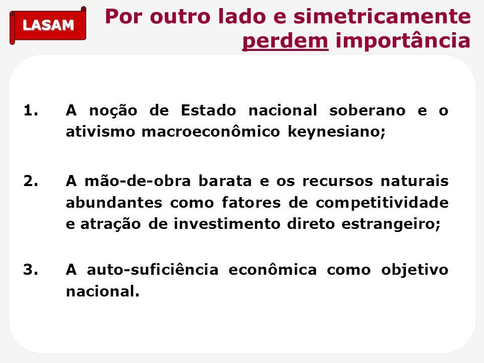 LASAM Por outro lado e simetricamente perdem importância 1.A noção de Estado nacional soberano e o ativismo macroeconômico keynesiano; 2.A mão-de-obra