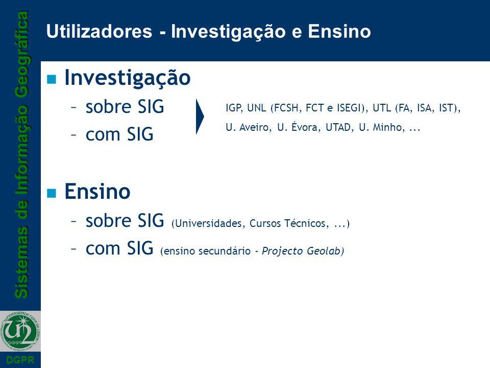 Sistemas de Informação Geográfica DGPR Utilizadores - Investigação e Ensino n Investigação –sobre SIG –com SIG n Ensino –sobre SIG (Universidades, Cursos Técnicos,...) –com SIG (ensino secundário - Projecto Geolab) IGP, UNL (FCSH, FCT e ISEGI), UTL (FA, ISA, IST), U.