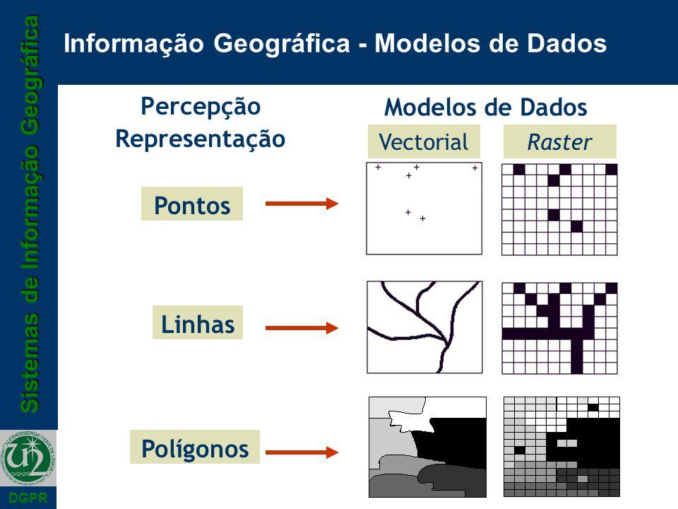Sistemas de Informação Geográfica DGPR Informação Geográfica - Modelos de Dados Percepção Representação Modelos de Dados VectorialRaster Pontos Linhas Polígonos