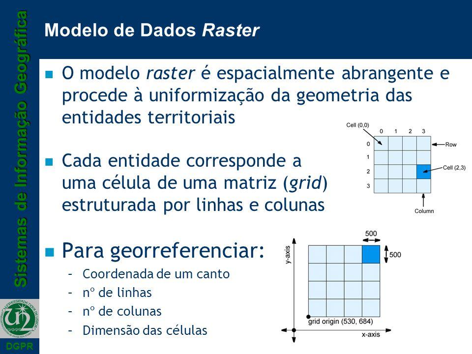 Sistemas de Informação Geográfica DGPR Modelo de Dados Raster n O modelo raster é espacialmente abrangente e procede à uniformização da geometria das entidades territoriais n Cada entidade corresponde a uma célula de uma matriz (grid) estruturada por linhas e colunas n Para georreferenciar: –Coordenada de um canto –nº de linhas –nº de colunas –Dimensão das células
