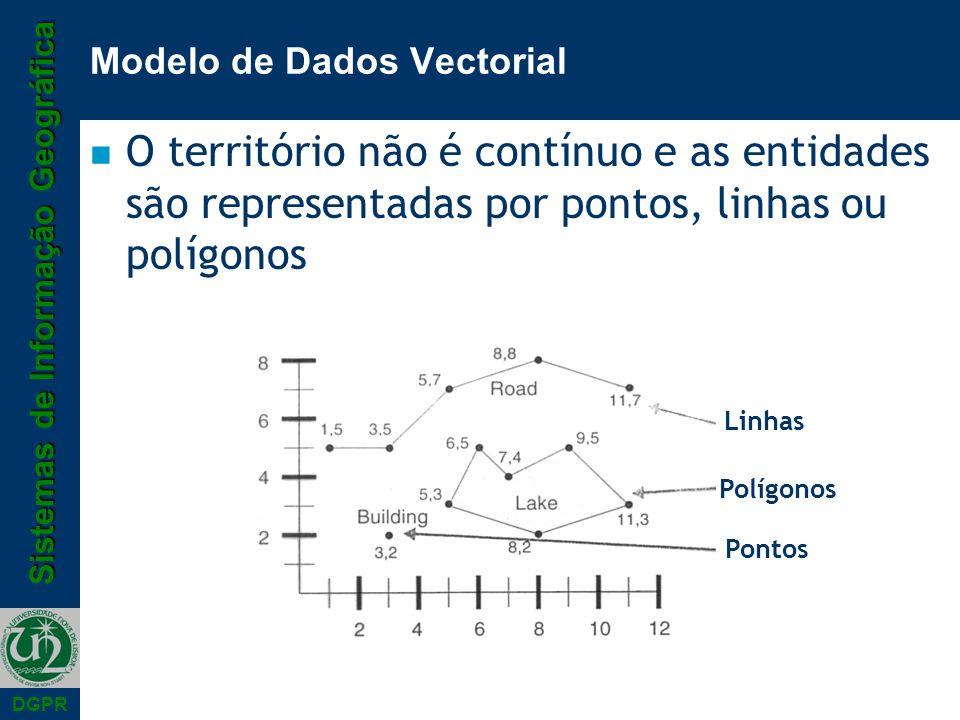 Sistemas de Informação Geográfica DGPR Modelo de Dados Vectorial n O território não é contínuo e as entidades são representadas por pontos, linhas ou polígonos Linhas Polígonos Pontos