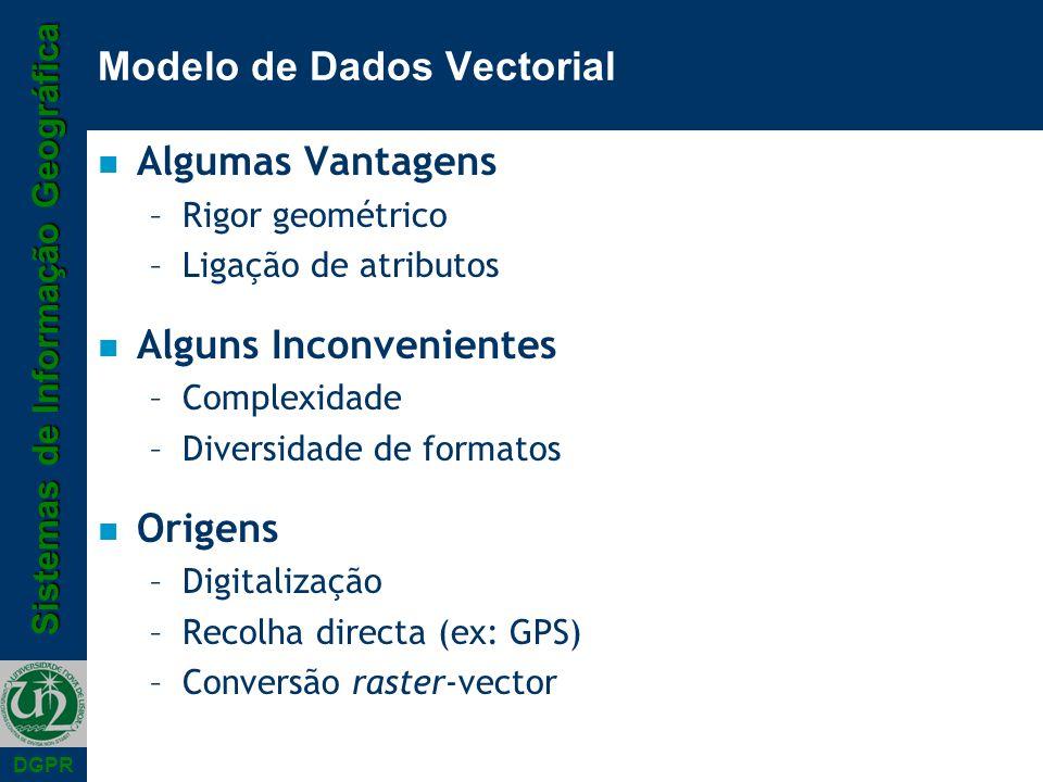 Sistemas de Informação Geográfica DGPR Modelo de Dados Vectorial n Algumas Vantagens –Rigor geométrico –Ligação de atributos n Alguns Inconvenientes –