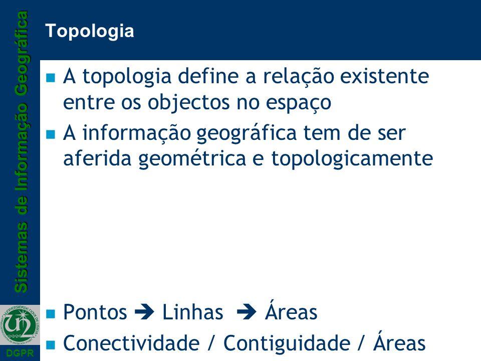 Sistemas de Informação Geográfica DGPR Topologia n A topologia define a relação existente entre os objectos no espaço n A informação geográfica tem de