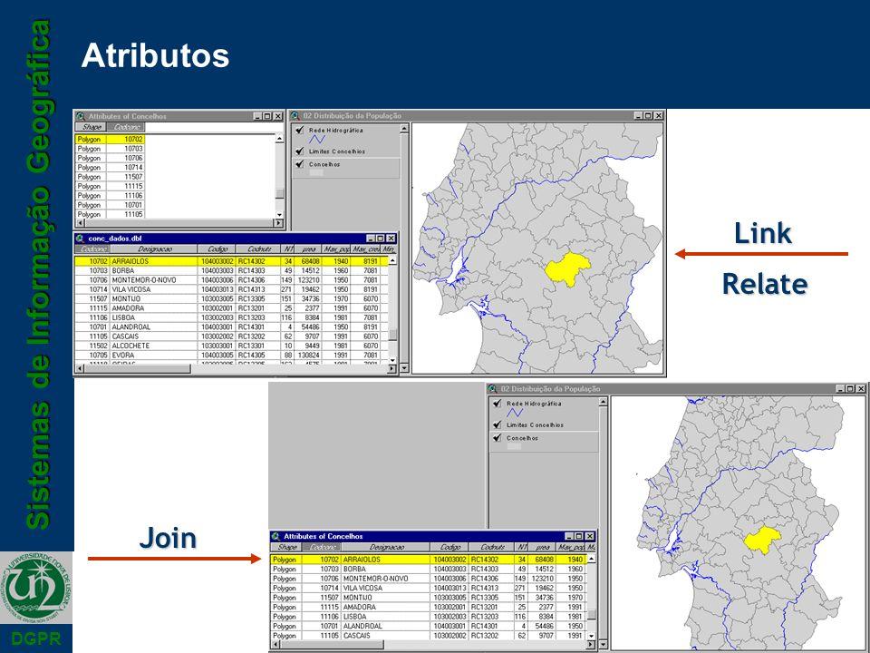 Sistemas de Informação Geográfica DGPR AtributosLink Join Relate
