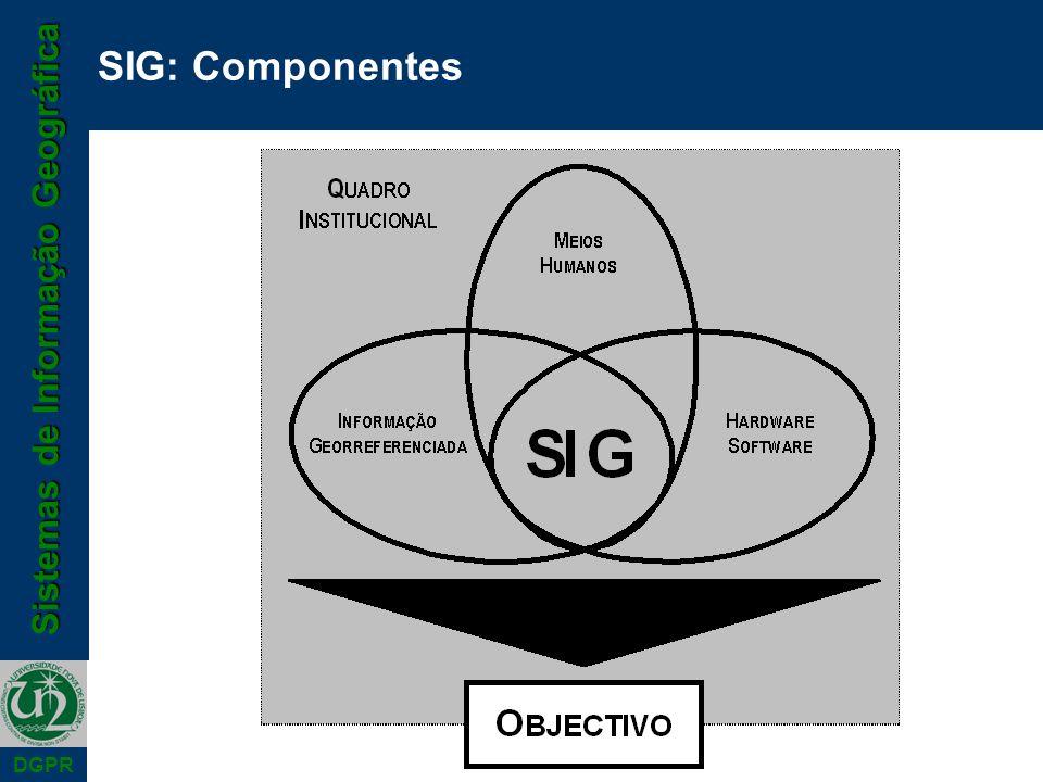 Sistemas de Informação Geográfica DGPR SIG: Componentes
