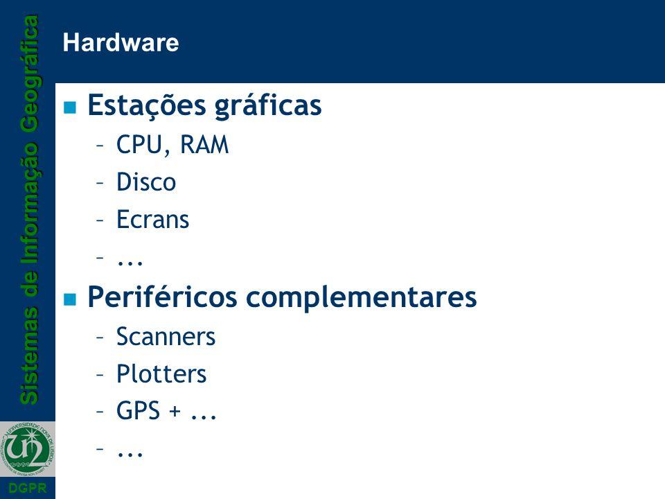 Sistemas de Informação Geográfica DGPR Hardware n Estações gráficas –CPU, RAM –Disco –Ecrans –... n Periféricos complementares –Scanners –Plotters –GP