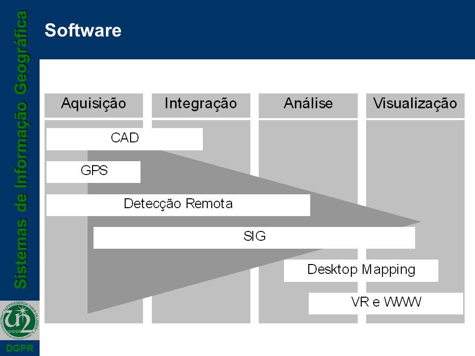 Sistemas de Informação Geográfica DGPR Software
