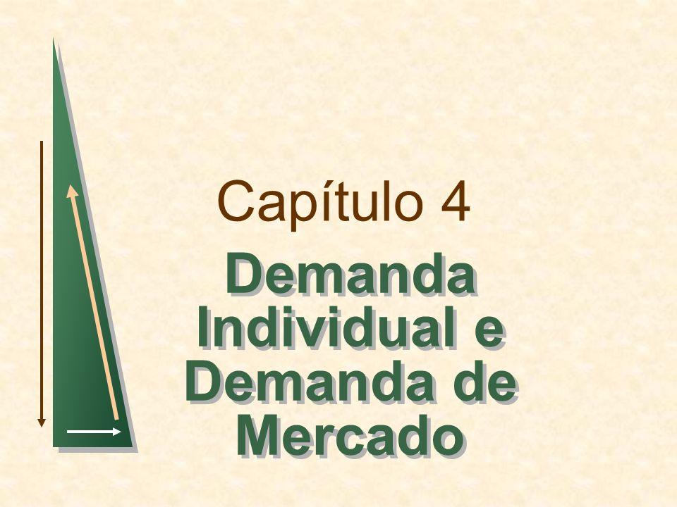 Capítulo 4Slide 2 Tópicos para discussão Demanda Individual Efeito Renda e Efeito Substituição Demanda de Mercado Excedente do Consumidor