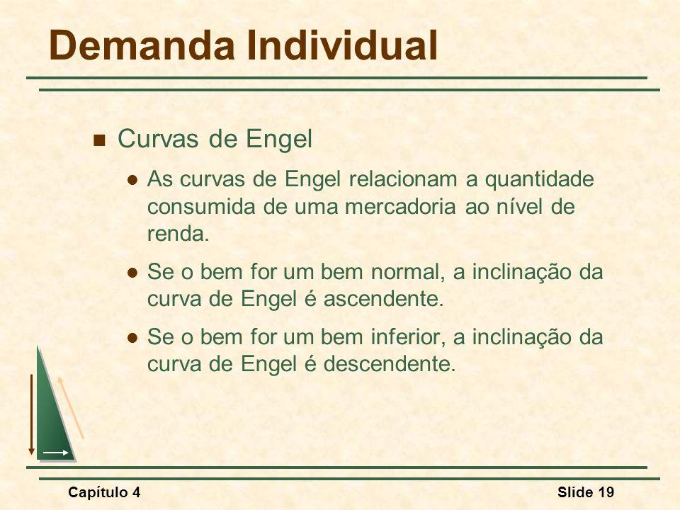 Capítulo 4Slide 19 Demanda Individual Curvas de Engel As curvas de Engel relacionam a quantidade consumida de uma mercadoria ao nível de renda. Se o b