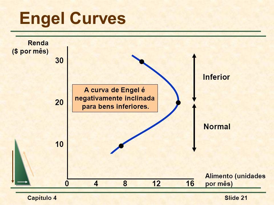 Capítulo 4Slide 21 Engel Curves A curva de Engel é negativamente inclinada para bens inferiores. Inferior Normal Alimento (unidades por mês) 30 4812 1