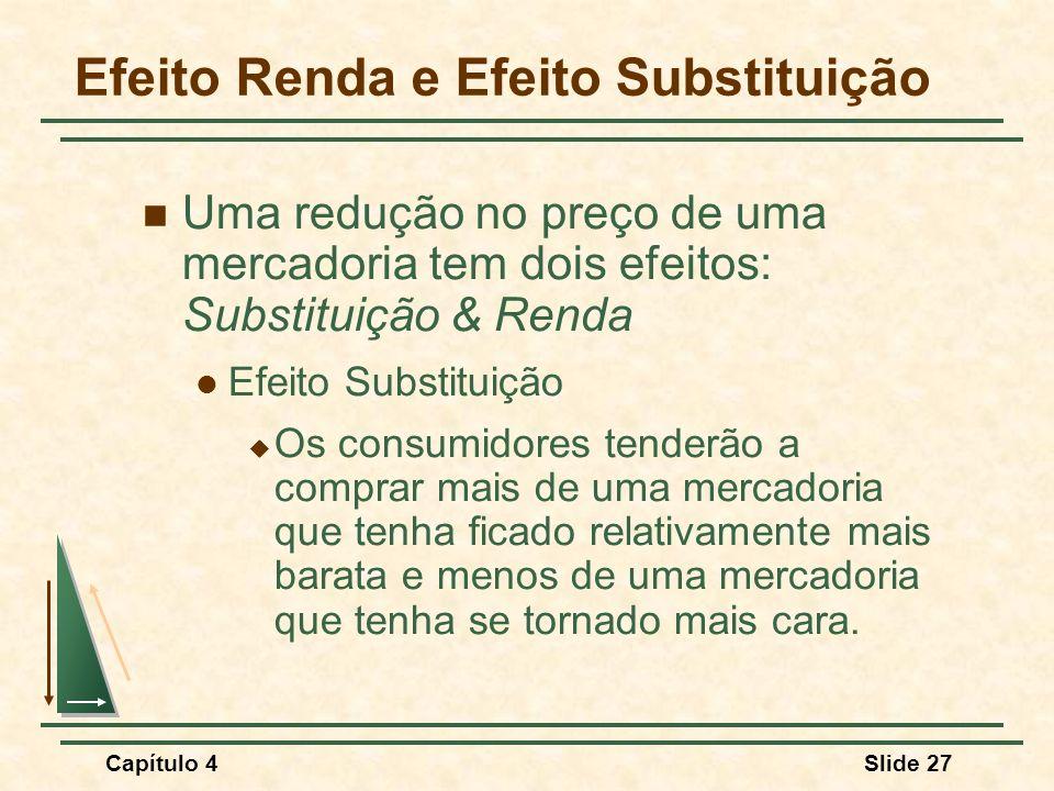 Capítulo 4Slide 27 Efeito Renda e Efeito Substituição Uma redução no preço de uma mercadoria tem dois efeitos: Substituição & Renda Efeito Substituiçã