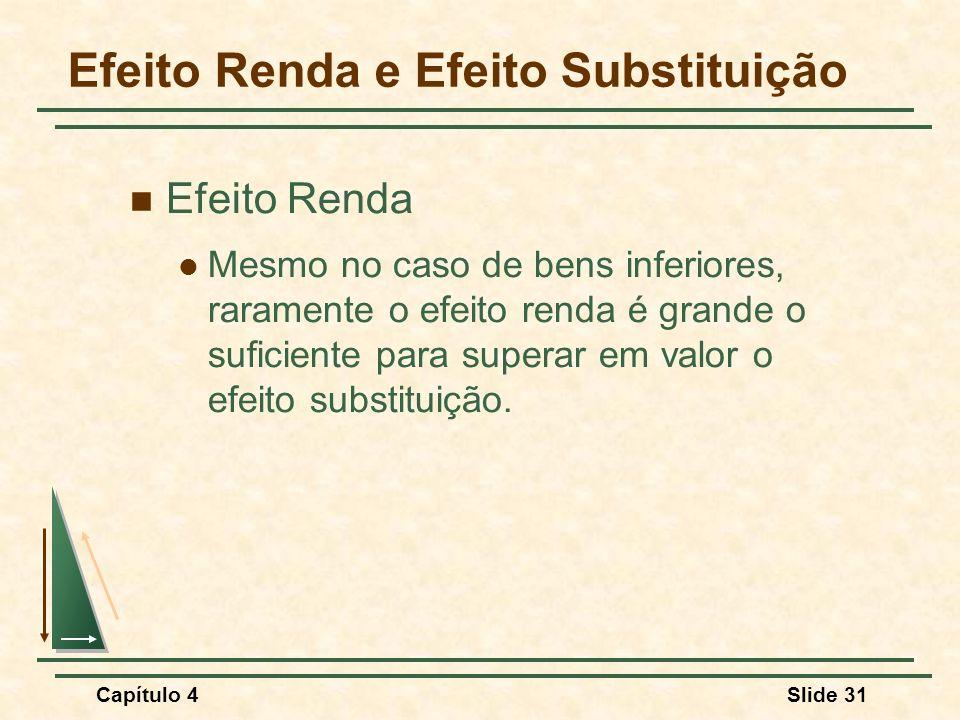 Capítulo 4Slide 31 Efeito Renda e Efeito Substituição Efeito Renda Mesmo no caso de bens inferiores, raramente o efeito renda é grande o suficiente para superar em valor o efeito substituição.