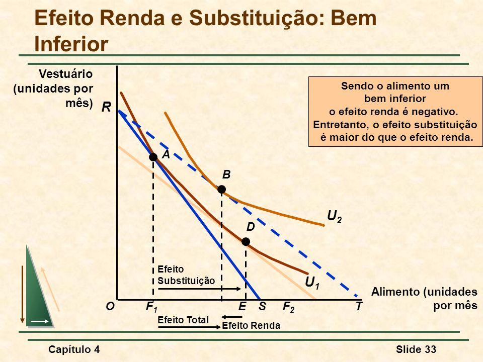 Capítulo 4Slide 33 Alimento (unidades por mês O R Vestuário (unidades por mês) F1F1 SF2F2 T A U1U1 E Efeito Substituição D Efeito Total Sendo o alimento um bem inferior o efeito renda é negativo.