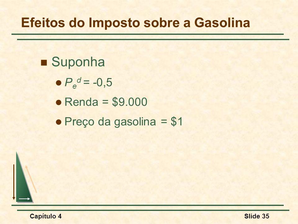 Capítulo 4Slide 35 Efeitos do Imposto sobre a Gasolina Suponha P e d = -0,5 Renda = $9.000 Preço da gasolina = $1
