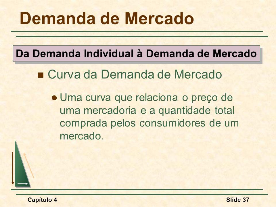 Capítulo 4Slide 37 Demanda de Mercado Curva da Demanda de Mercado Uma curva que relaciona o preço de uma mercadoria e a quantidade total comprada pelo
