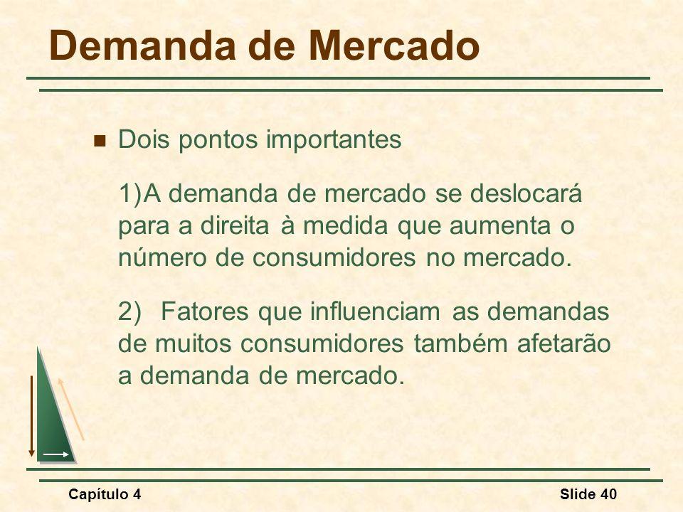 Capítulo 4Slide 40 Demanda de Mercado Dois pontos importantes 1)A demanda de mercado se deslocará para a direita à medida que aumenta o número de cons