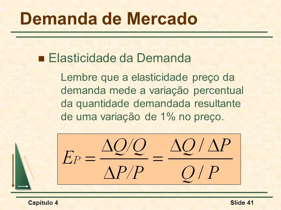 Capítulo 4Slide 41 Demanda de Mercado Elasticidade da Demanda Lembre que a elasticidade preço da demanda mede a variação percentual da quantidade demandada resultante de uma variação de 1% no preço.