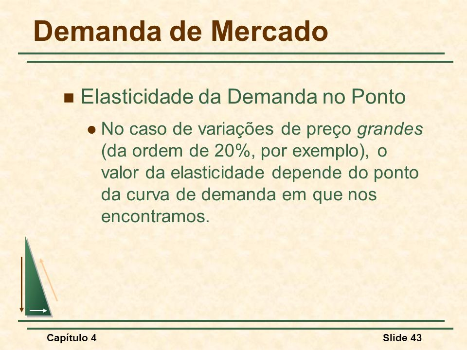 Capítulo 4Slide 43 Demanda de Mercado Elasticidade da Demanda no Ponto No caso de variações de preço grandes (da ordem de 20%, por exemplo), o valor da elasticidade depende do ponto da curva de demanda em que nos encontramos.