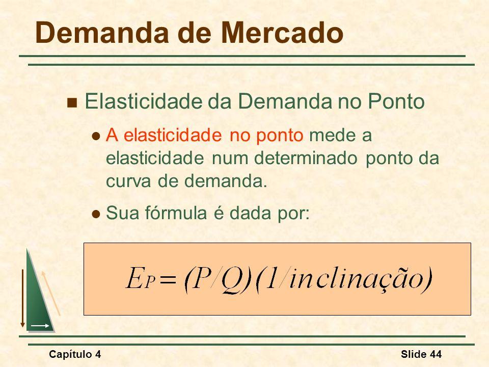 Capítulo 4Slide 44 Demanda de Mercado Elasticidade da Demanda no Ponto A elasticidade no ponto mede a elasticidade num determinado ponto da curva de demanda.