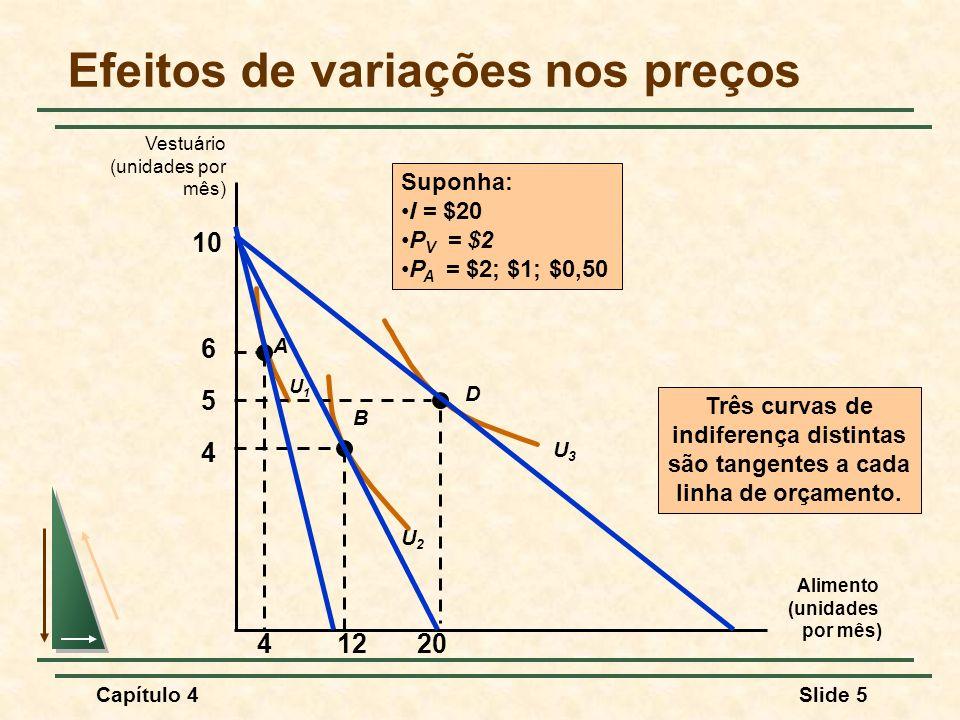 Capítulo 4Slide 5 Efeitos de variações nos preços Alimento (unidades por mês) Vestuário (unidades por mês) 4 5 6 U2U2 U3U3 A B D U1U1 41220 Três curva