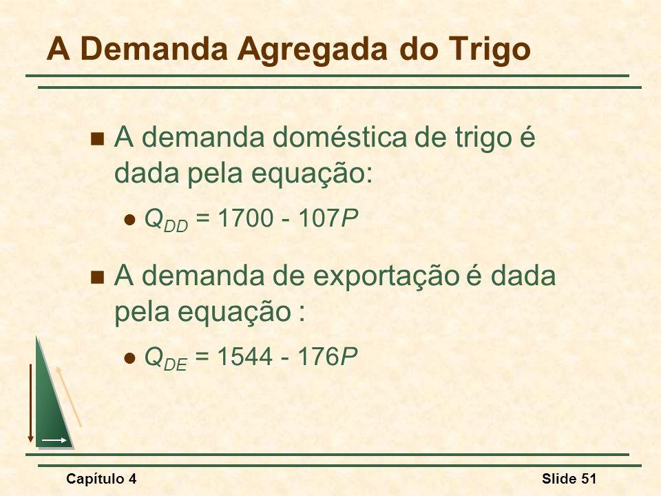 Capítulo 4Slide 51 A Demanda Agregada do Trigo A demanda doméstica de trigo é dada pela equação: Q DD = 1700 - 107P A demanda de exportação é dada pela equação : Q DE = 1544 - 176P